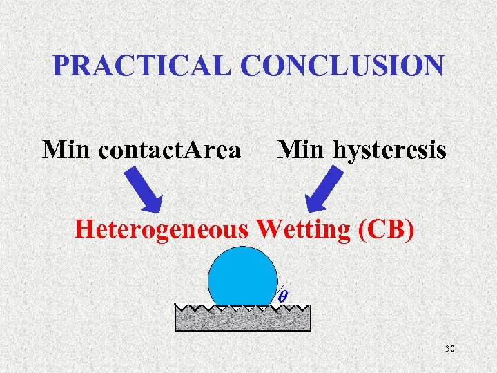 PRACTICAL CONCLUSION Min contact. Area Min hysteresis Heterogeneous Wetting (CB) 30