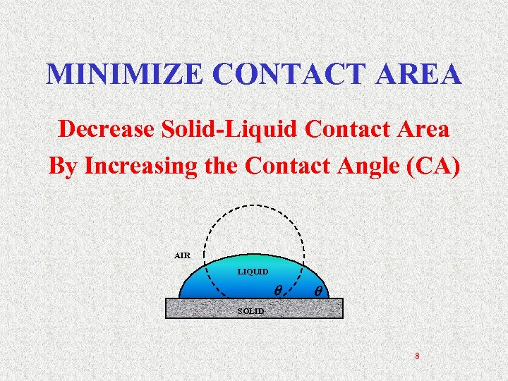 MINIMIZE CONTACT AREA Decrease Solid-Liquid Contact Area By Increasing the Contact Angle (CA) AIR