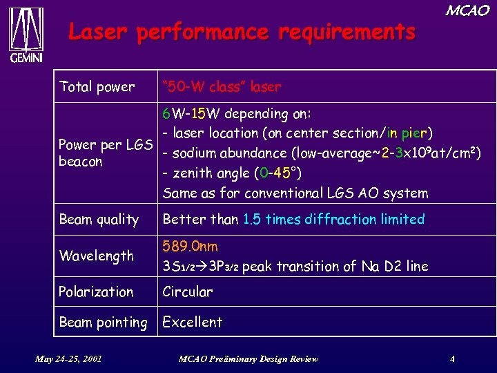 """Laser performance requirements Total power MCAO """" 50 -W class"""" laser 6 W-15 W"""