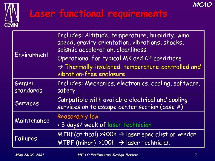 Laser functional requirements MCAO Environment Includes: Altitude, temperature, humidity, wind speed, gravity orientation, vibrations,