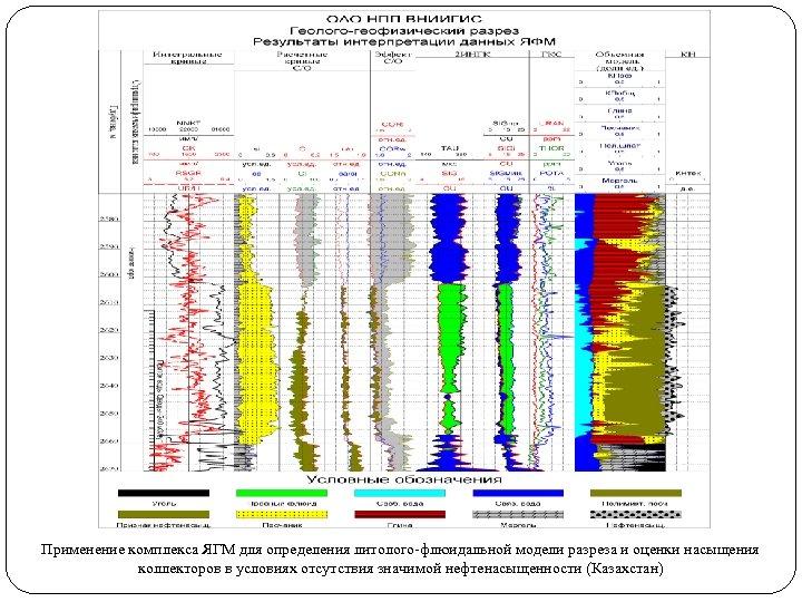Применение комплекса ЯГМ для определения литолого-флюидальной модели разреза и оценки насыщения коллекторов в условиях
