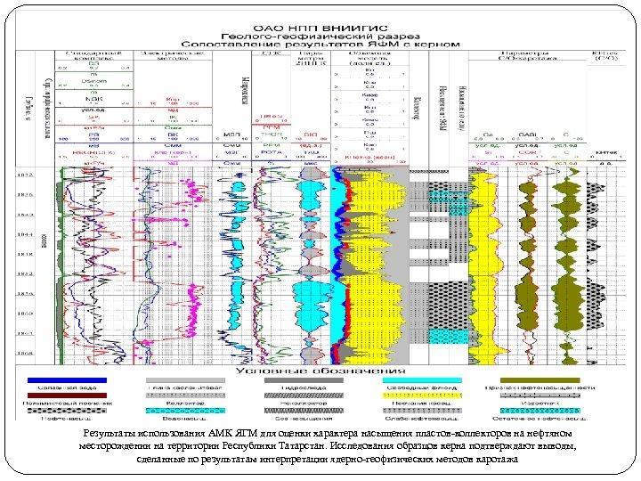 8 Результаты использования АМК ЯГМ для оценки характера насыщения пластов-коллекторов на нефтяном месторождении на