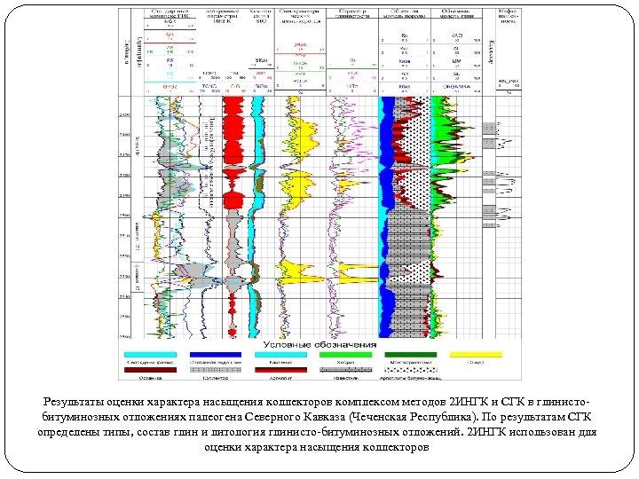 Результаты оценки характера насыщения коллекторов комплексом методов 2 ИНГК и СГК в глинистобитуминозных отложениях