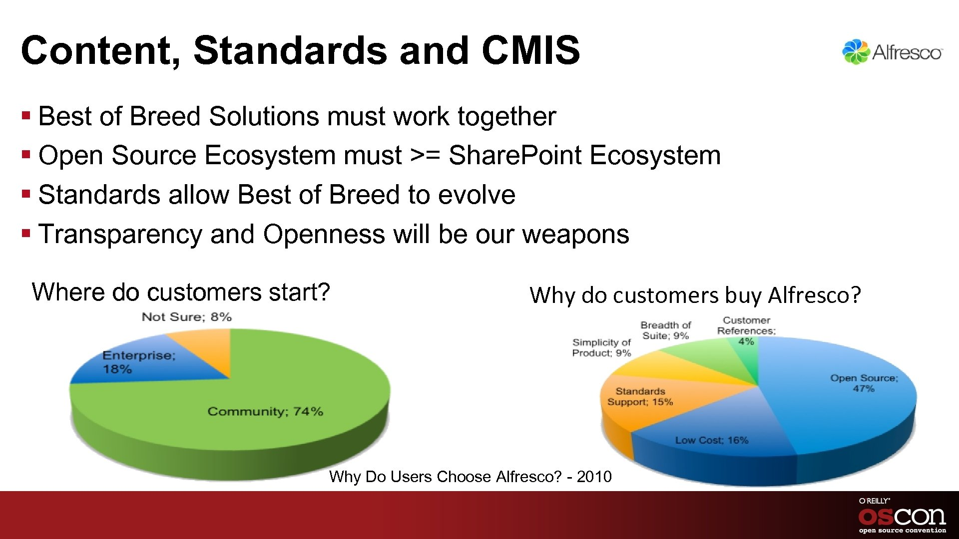 Content, Standards and CMIS § Best of Breed Solutions must work together § Open