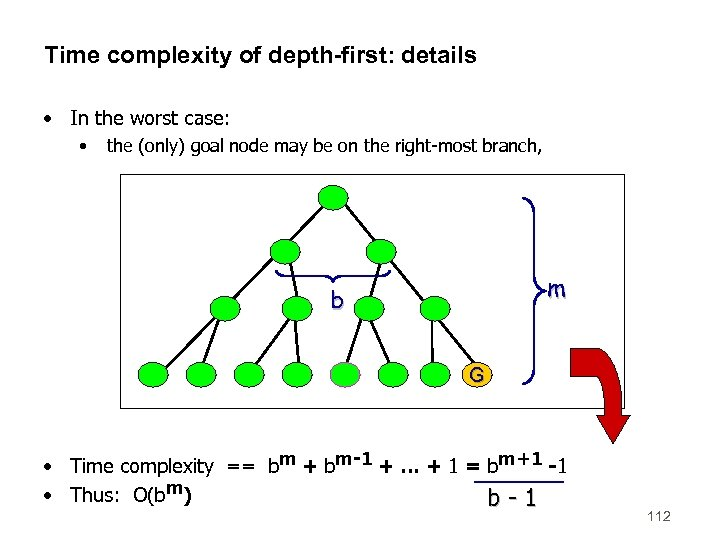 Time complexity of depth-first: details • In the worst case: • the (only) goal