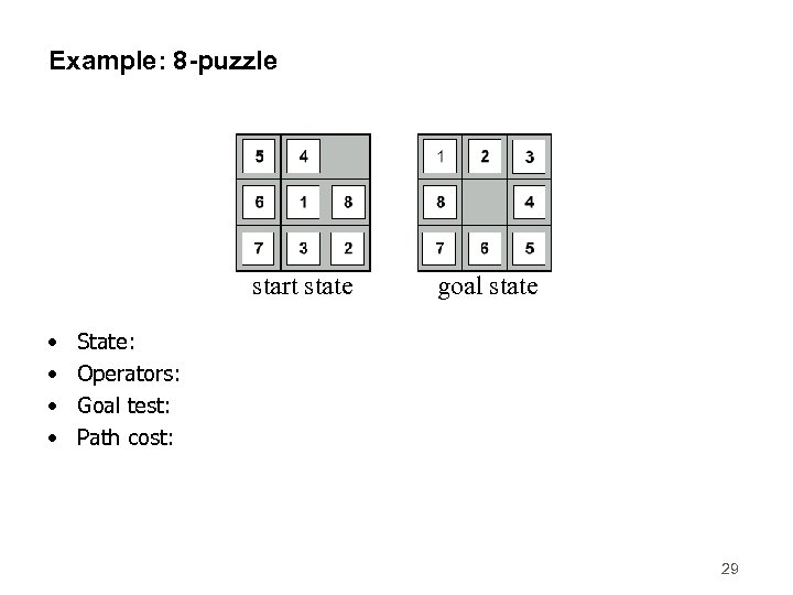 Example: 8 -puzzle start state • • goal state State: Operators: Goal test: Path