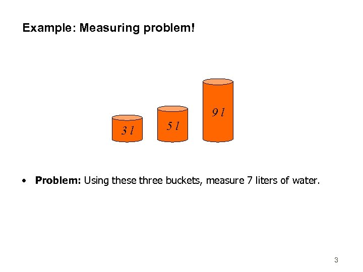 Example: Measuring problem! 9 l 3 l 5 l • Problem: Using these three