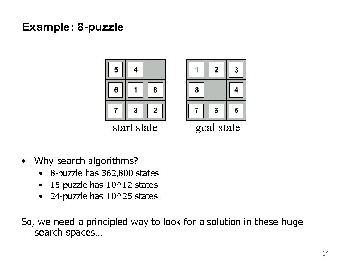 Example: 8 -puzzle start state goal state • Why search algorithms? • 8 -puzzle