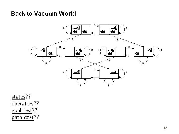 Back to Vacuum World 32
