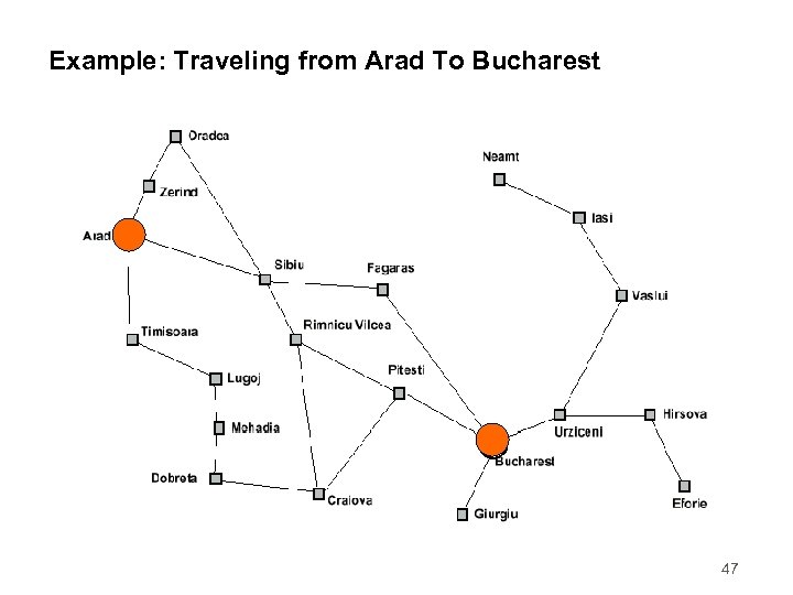 Example: Traveling from Arad To Bucharest 47