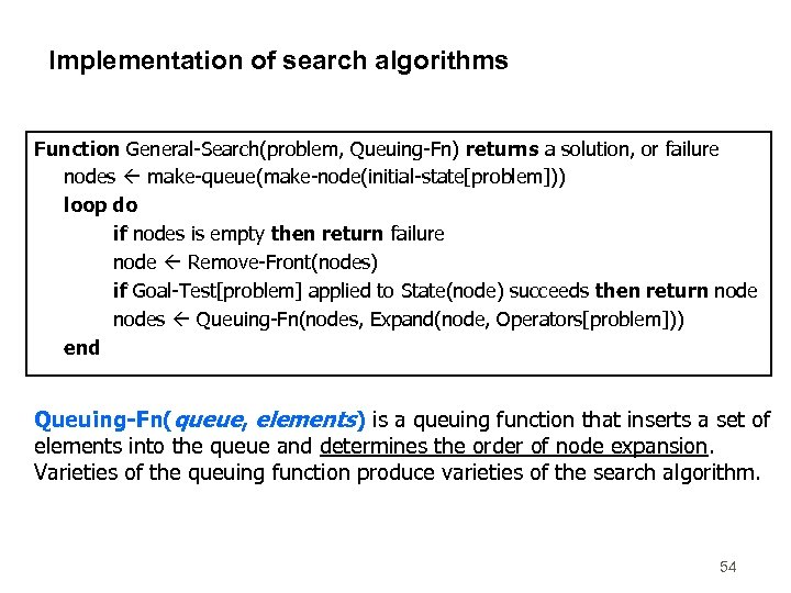 Implementation of search algorithms Function General-Search(problem, Queuing-Fn) returns a solution, or failure nodes make-queue(make-node(initial-state[problem]))