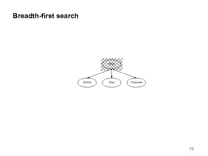 Breadth-first search 75