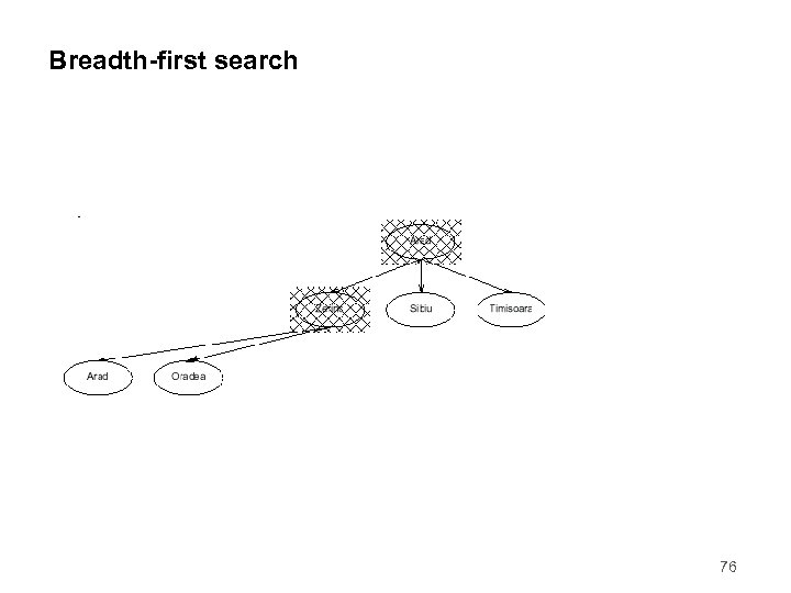 Breadth-first search 76