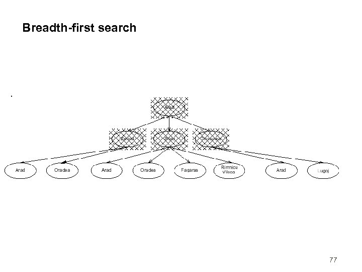 Breadth-first search 77