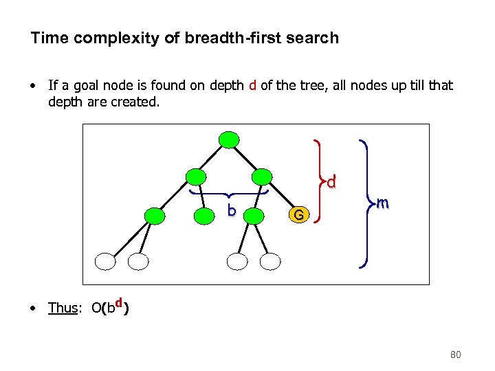 Time complexity of breadth-first search • If a goal node is found on depth