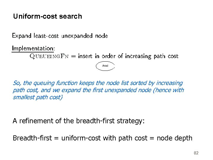 Uniform-cost search So, the queuing function keeps the node list sorted by increasing path