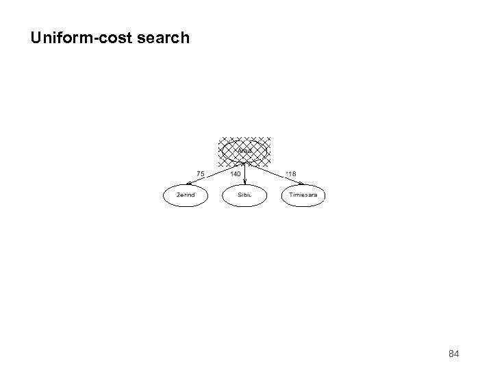 Uniform-cost search 84