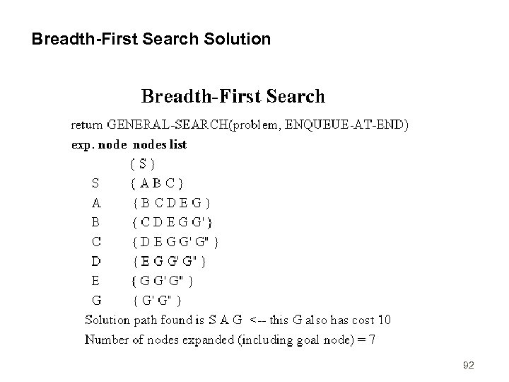 Breadth-First Search Solution 92