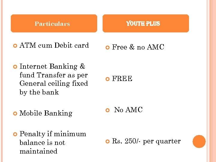 Particulars ATM cum Debit card Youth Plus Free & no AMC Internet Banking &