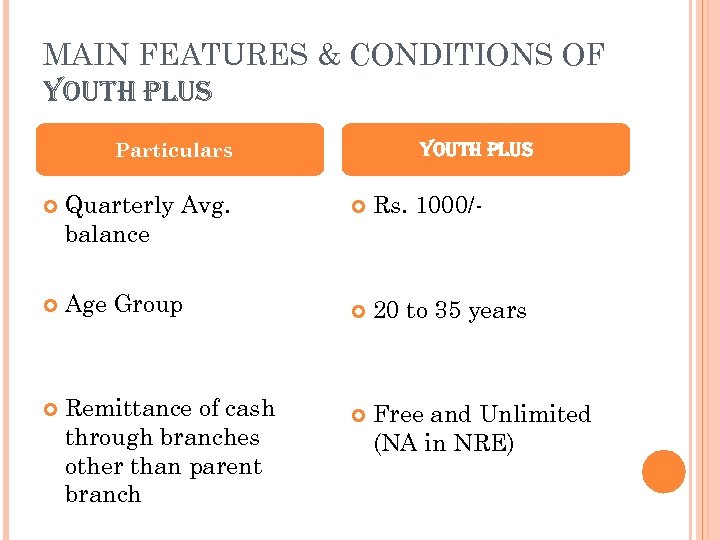 MAIN FEATURES & CONDITIONS OF YOUTH PLUS Particulars Quarterly Avg. balance Age Group Remittance