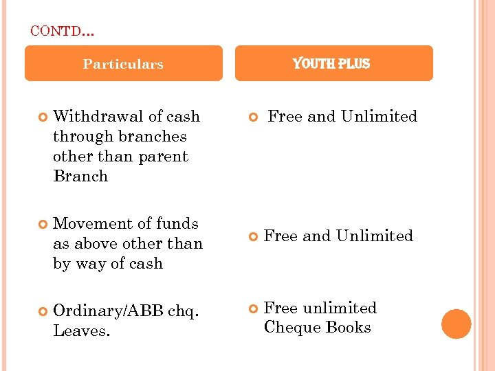 CONTD… Particulars Withdrawal of cash through branches other than parent Branch Movement of funds