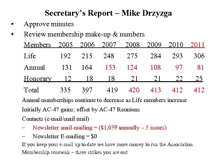 Secretary's Report – Mike Drzyzga • • Approve minutes Review membership make-up & numbers