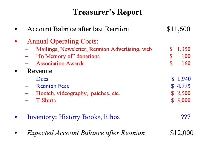 Treasurer's Report • Account Balance after last Reunion • Annual Operating Costs: – –