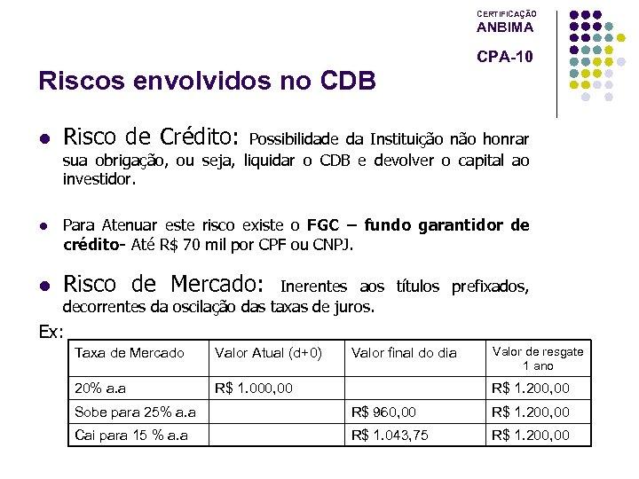 CERTIFICAÇÃO ANBIMA CPA-10 Riscos envolvidos no CDB l l l Risco de Crédito: Possibilidade