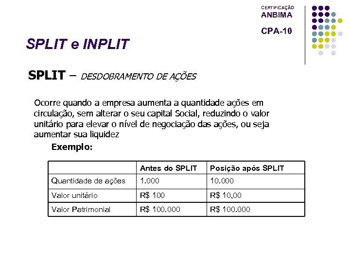 CERTIFICAÇÃO ANBIMA CPA-10 SPLIT e INPLIT SPLIT – DESDOBRAMENTO DE AÇÕES Ocorre quando a