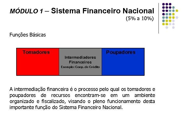 MÓDULO 1 – Sistema Financeiro Nacional (5% a 10%) Funções Básicas Tomadores Poupadores Intermediadores