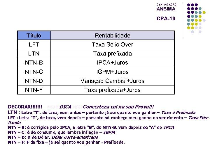 CERTIFICAÇÃO ANBIMA CPA-10 Título Rentabilidade LFT Taxa Selic Over LTN Taxa prefixada NTN-B IPCA+Juros
