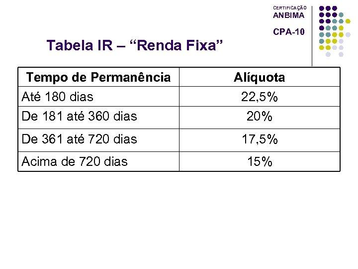 """CERTIFICAÇÃO ANBIMA CPA-10 Tabela IR – """"Renda Fixa"""" Tempo de Permanência Até 180 dias"""