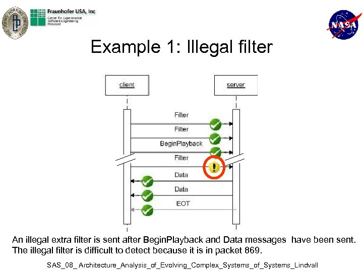 Example 1: Illegal filter An illegal extra filter is sent after Begin. Playback and
