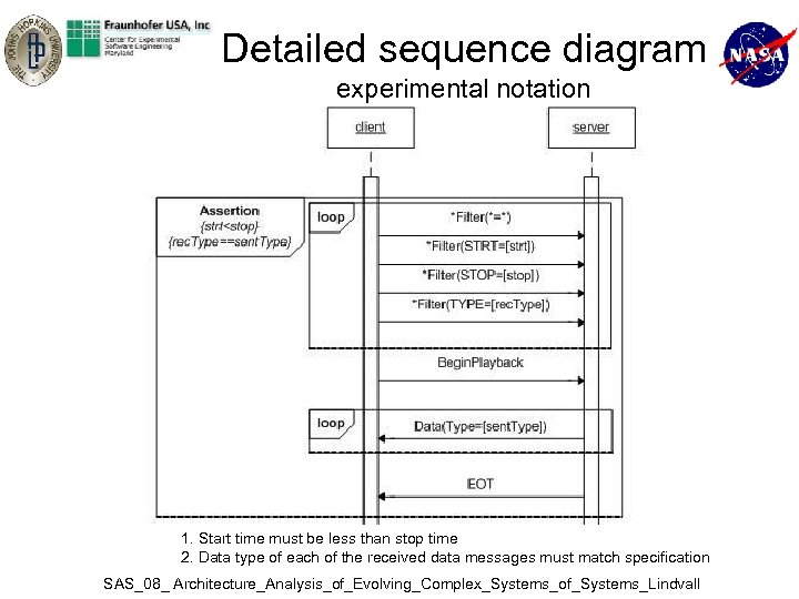 Detailed sequence diagram experimental notation 1. Start time must be less than stop time