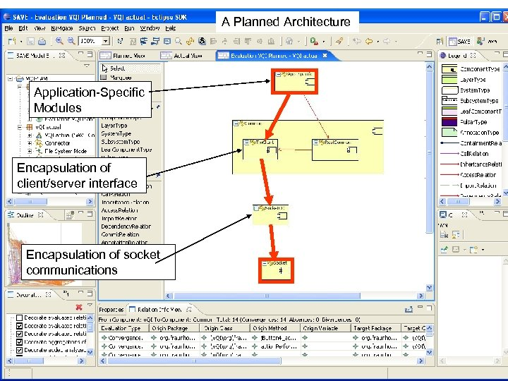 A Planned Architecture Application-Specific Modules Encapsulation of client/server interface Encapsulation of socket communications SAS_08_
