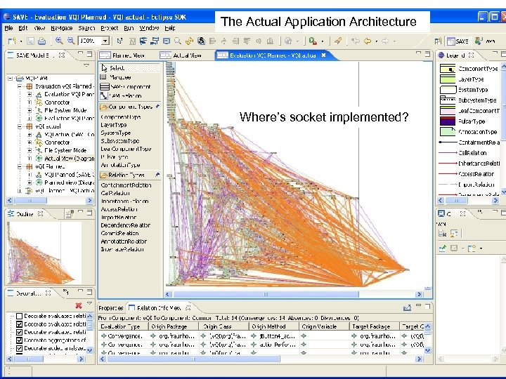 The Actual Application Architecture Where's socket implemented? SAS_08_ Architecture_Analysis_of_Evolving_Complex_Systems_of_Systems_Lindvall