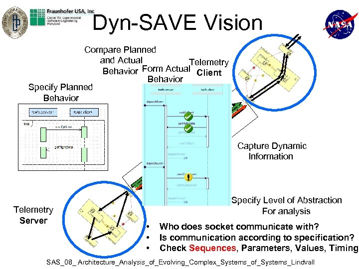 Dyn-SAVE Vision Compare Planned and Actual Telemetry Form Actual Client Behavior Specify Planned Behavior