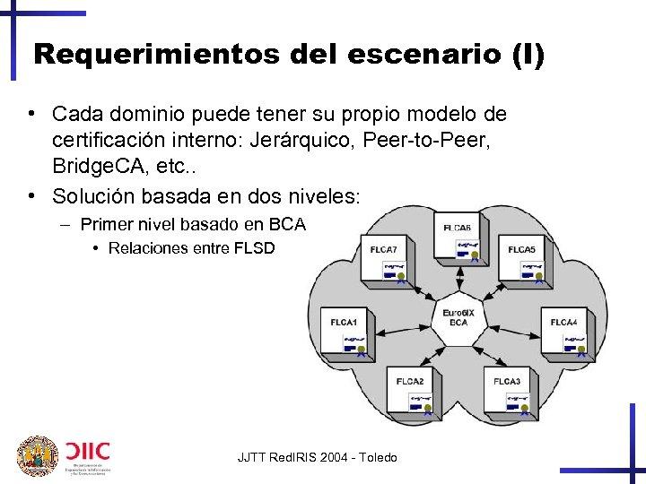 Requerimientos del escenario (I) • Cada dominio puede tener su propio modelo de certificación
