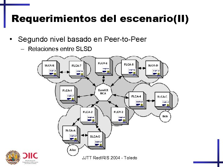 Requerimientos del escenario(II) • Segundo nivel basado en Peer-to-Peer – Relaciones entre SLSD JJTT