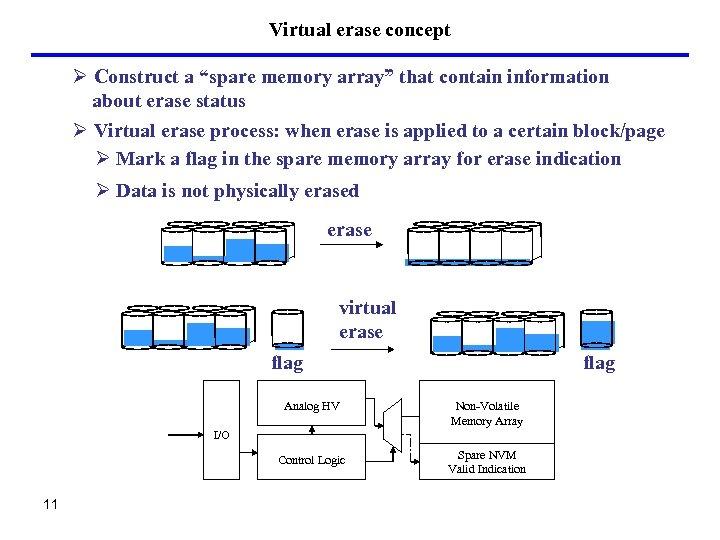 """Virtual erase concept Ø Construct a """"spare memory array"""" that contain information about erase"""