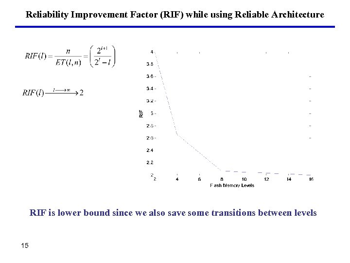 Reliability Improvement Factor (RIF) while using Reliable Architecture RIF is lower bound since we
