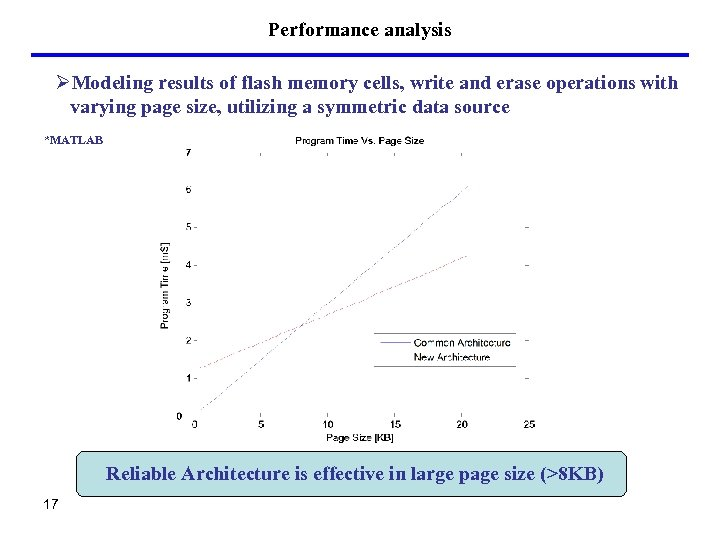 Performance analysis ØModeling results of flash memory cells, write and erase operations with varying