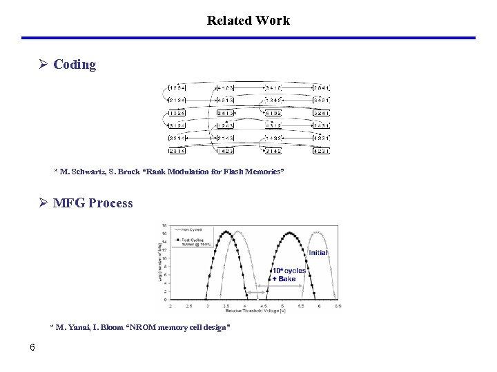 """Related Work Ø Coding * M. Schwartz, S. Bruck """"Rank Modulation for Flash Memories"""""""