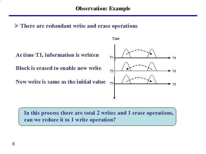 Observation: Example Ø There are redundant write and erase operations Time At time T