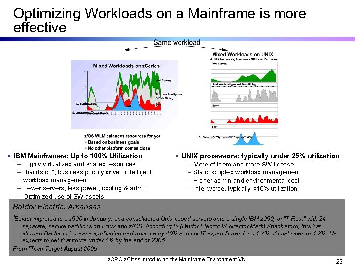 Optimizing Workloads on a Mainframe is more effective IBM Mainframes: Up to 100% Utilization