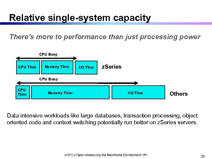 Relative single-system capacity There's more to performance than just processing power CPU Busy CPU