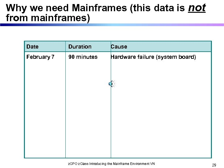 Why we need Mainframes (this data is not from mainframes) Date Duration Cause February