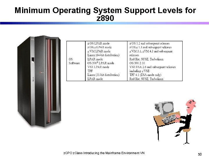 Minimum Operating System Support Levels for z 890 z. CPO z. Class Introducing the