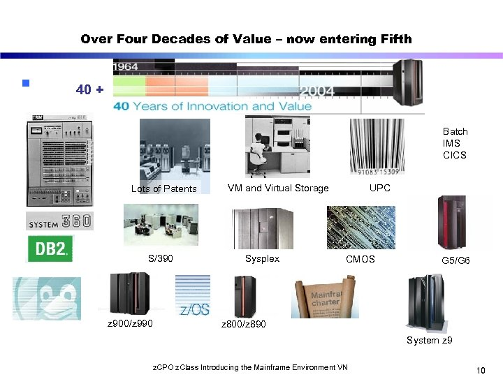 Over Four Decades of Value – now entering Fifth n 40 + Batch IMS