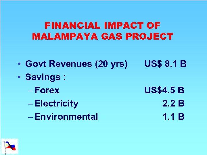 FINANCIAL IMPACT OF MALAMPAYA GAS PROJECT • Govt Revenues (20 yrs) • Savings :